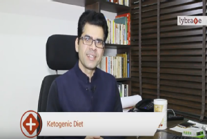 How Ketogenic Diet helps to lose weight?