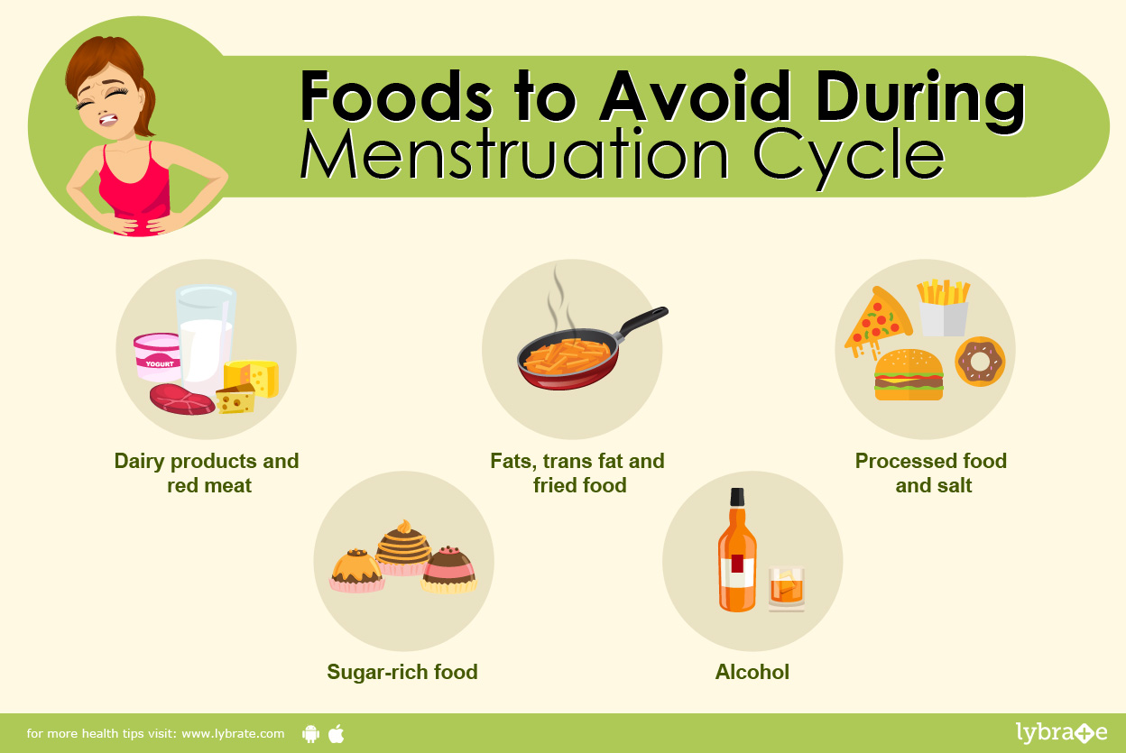 Foods To Avoid During Menstruation Cycle