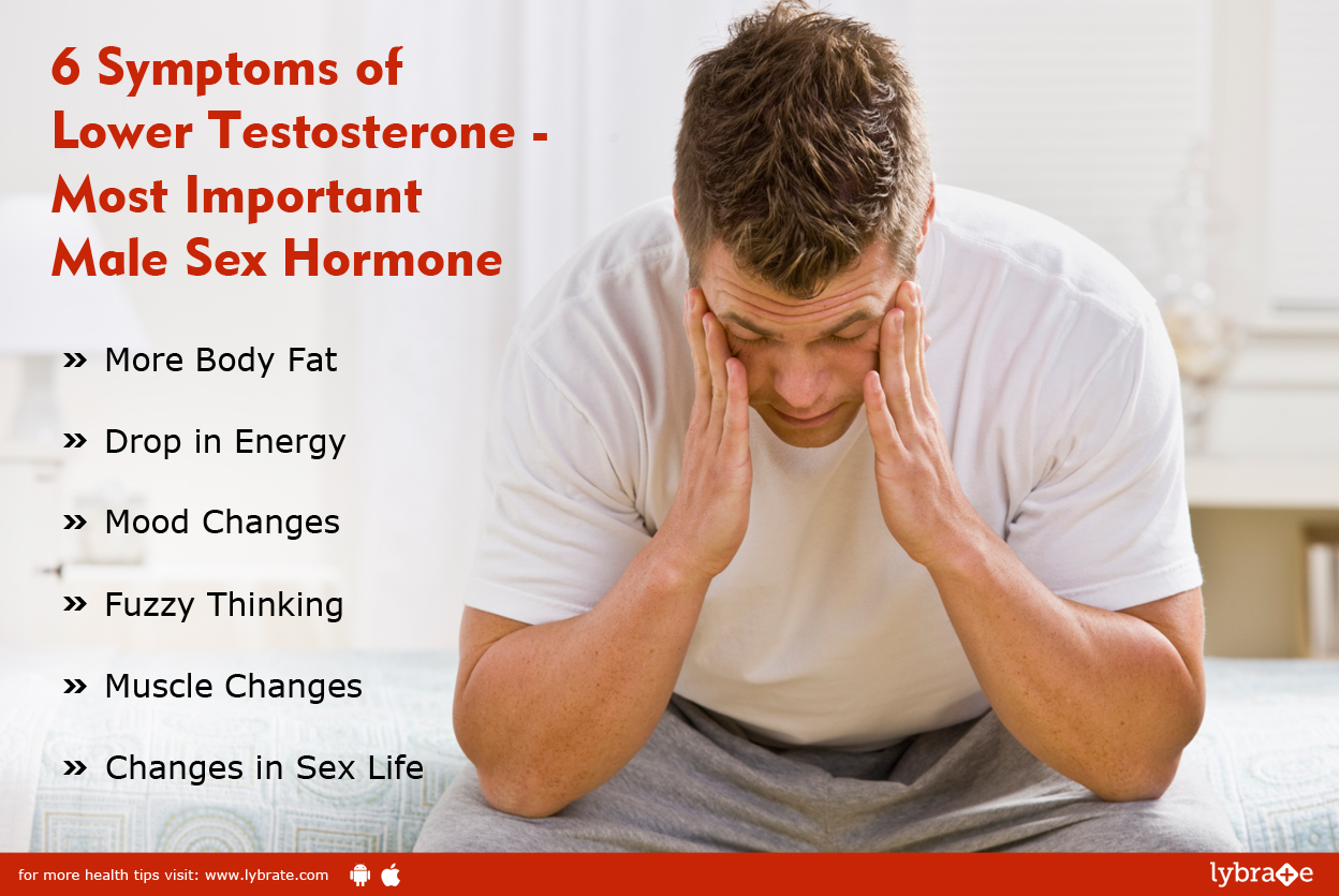 Male Sex Hormone 30