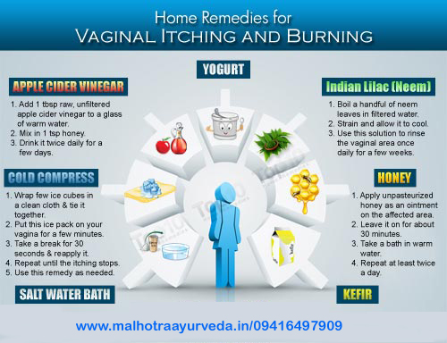 Home Remedies For Vaginal Itching During Pregnancy