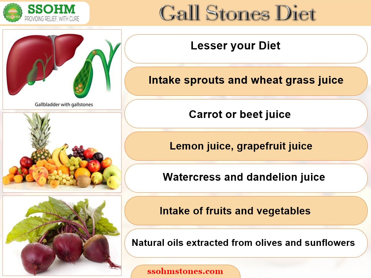 Gallbladder Diet Natural Remedy