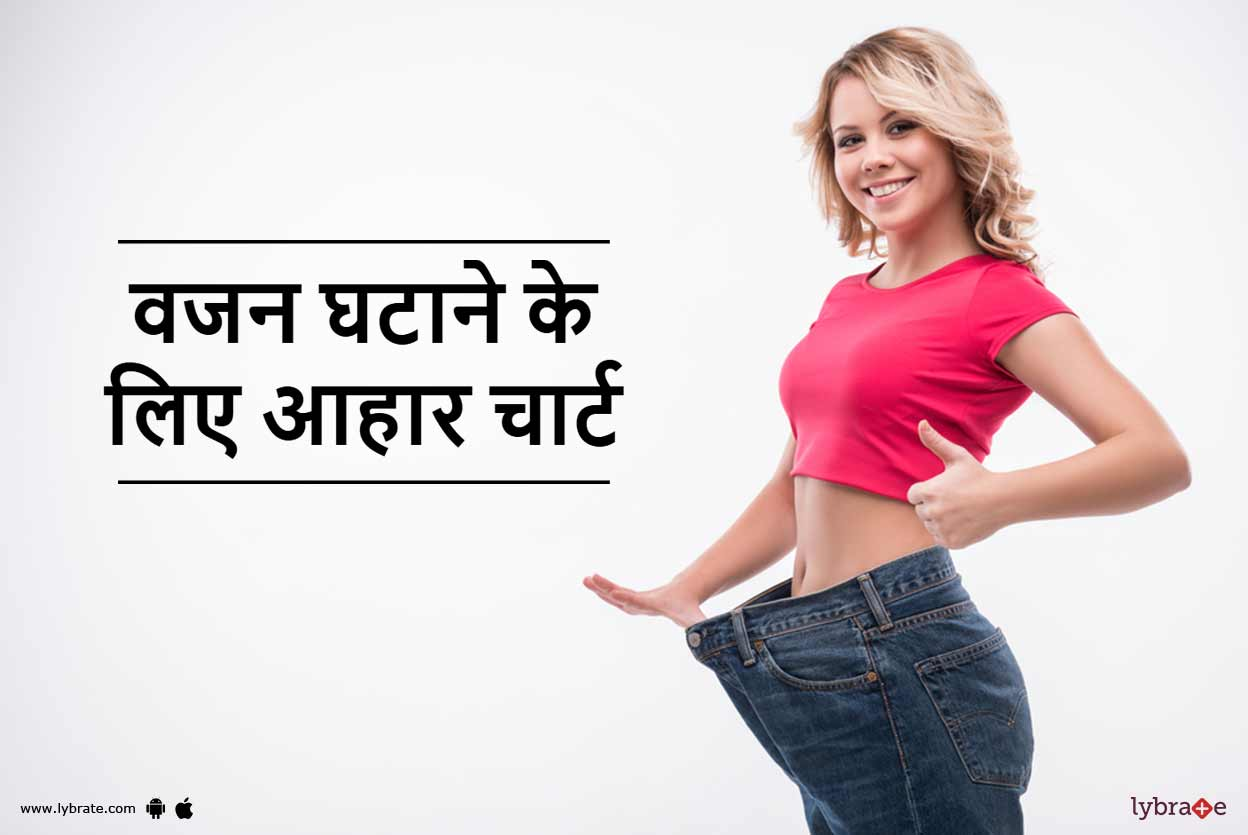 Diet chart for weight loss in hindi diet chart for weight loss in hindi nvjuhfo Image collections