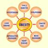 Charak Online Clinic - Dr. Vinay W. Patil Image 9